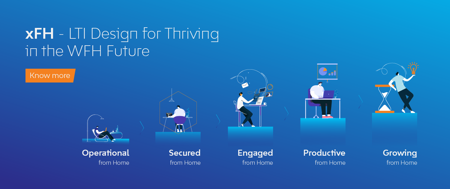 xFH – LTI Design for Thriving in the WFH Future